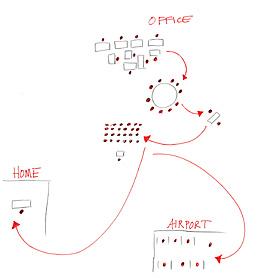 Diagram and Inspration for Setu